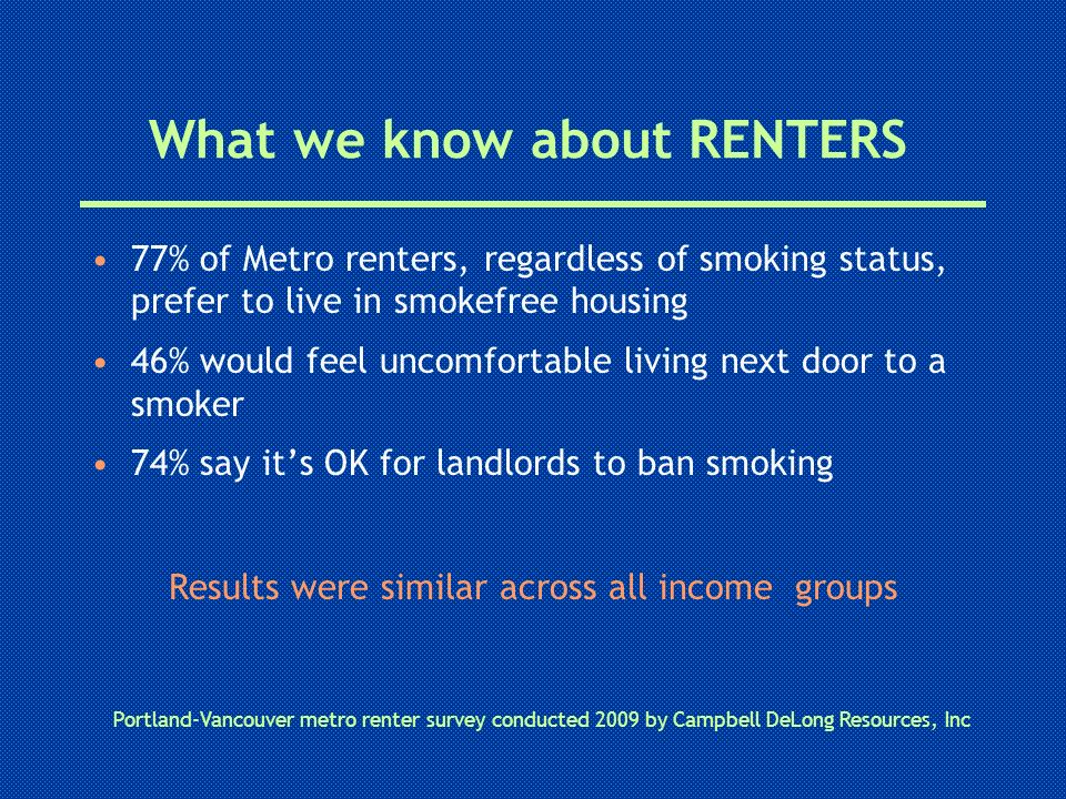 What we know about RENTERS