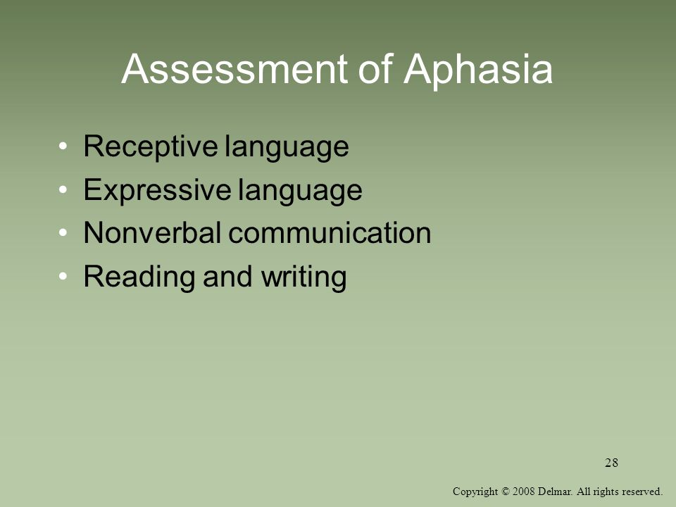 Assessment of Aphasia Receptive language Expressive language