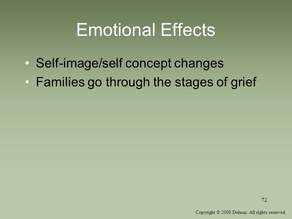 Emotional Effects Self-image/self concept changes