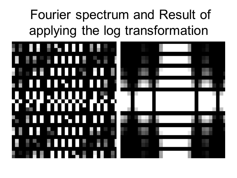 Fourier spectrum and Result of applying the log transformation