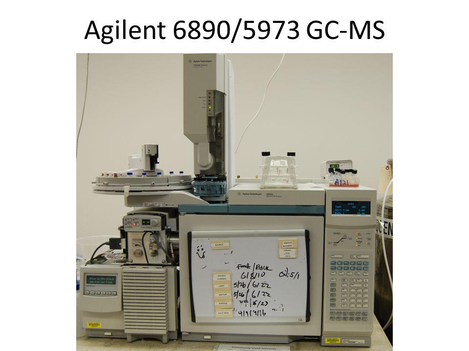 Agilent 6890/5973 GC-MS