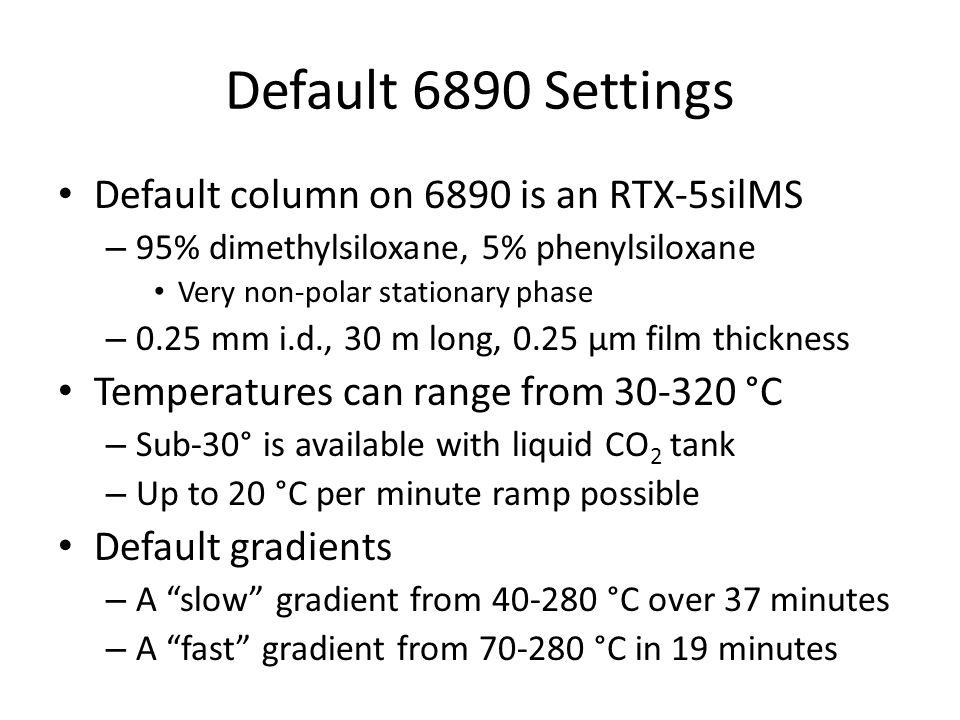 Default 6890 Settings Default column on 6890 is an RTX-5silMS