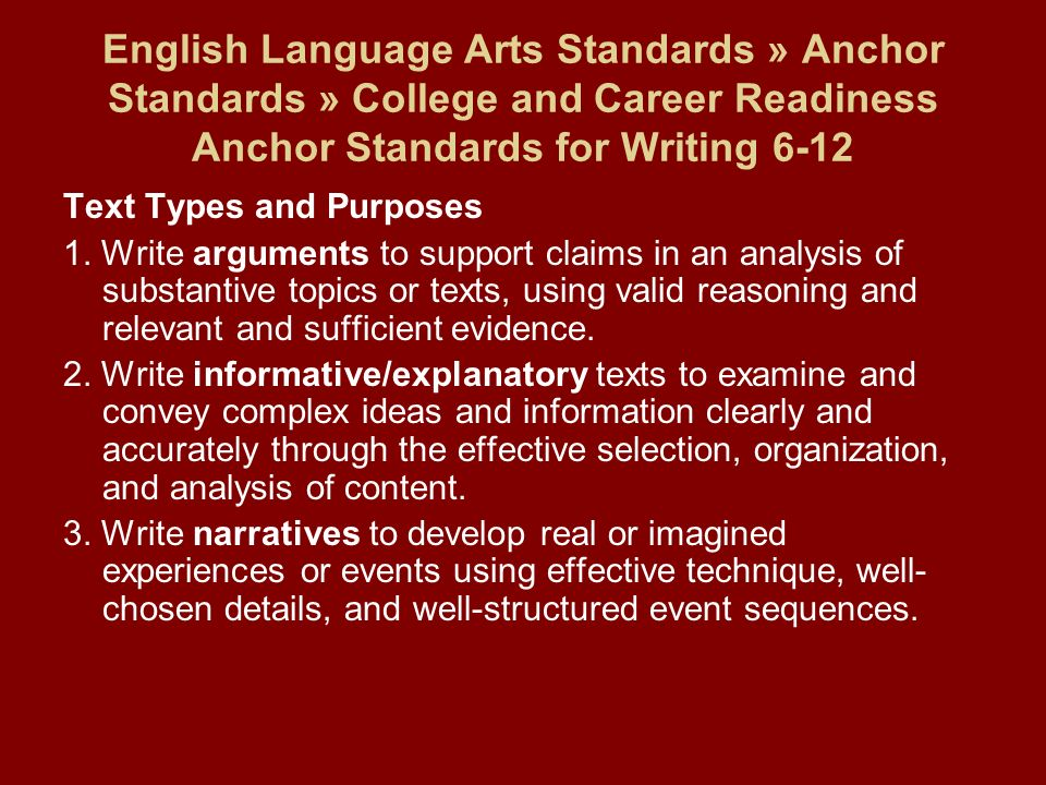 English Language Arts Standards » Anchor Standards » College and Career Readiness Anchor Standards for Writing 6-12