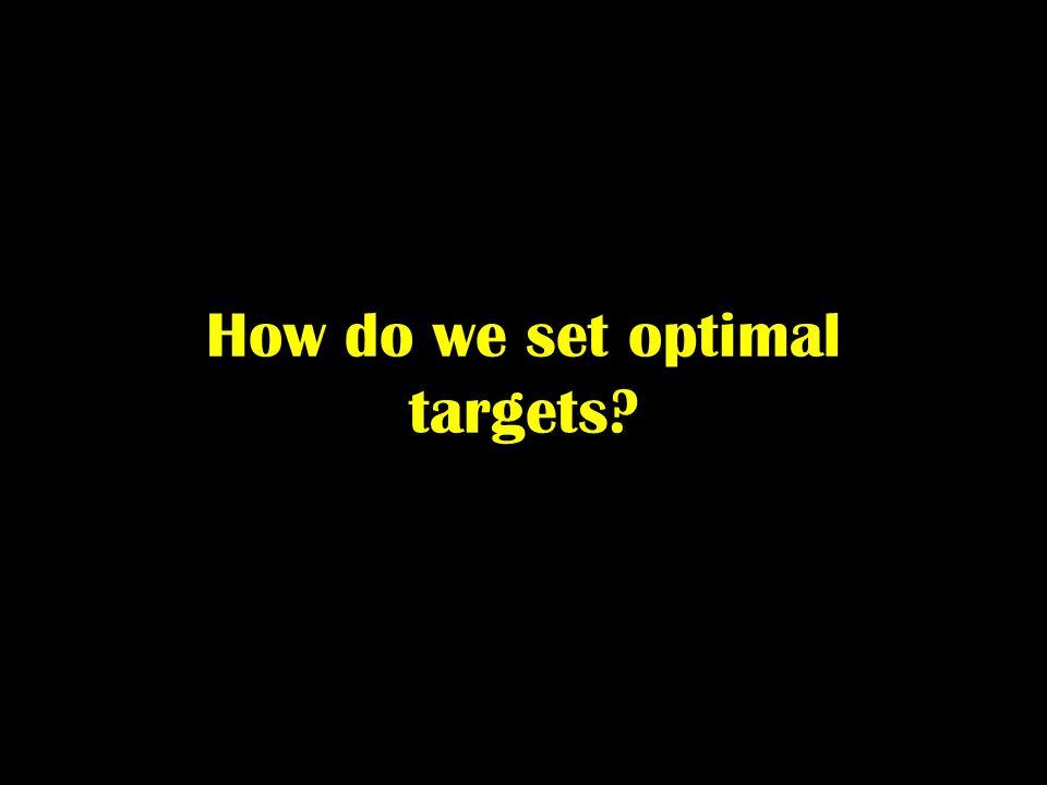 How do we set optimal targets