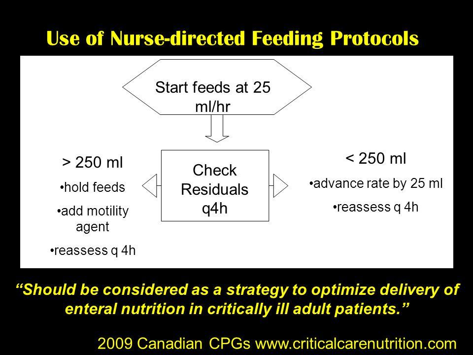 Use of Nurse-directed Feeding Protocols