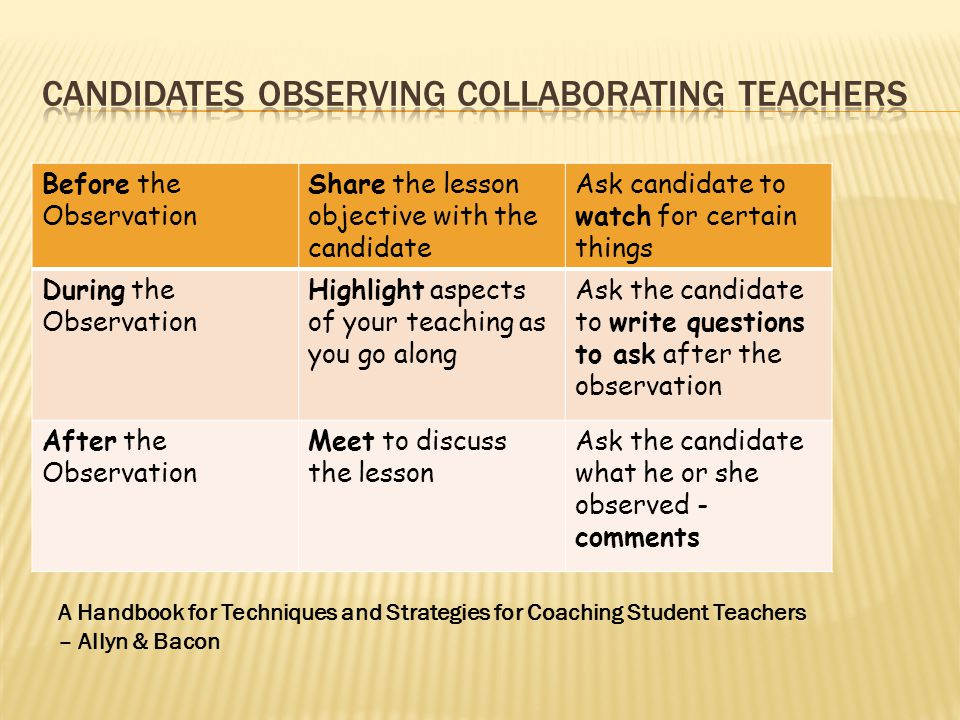 Candidates observing collaborating teachers