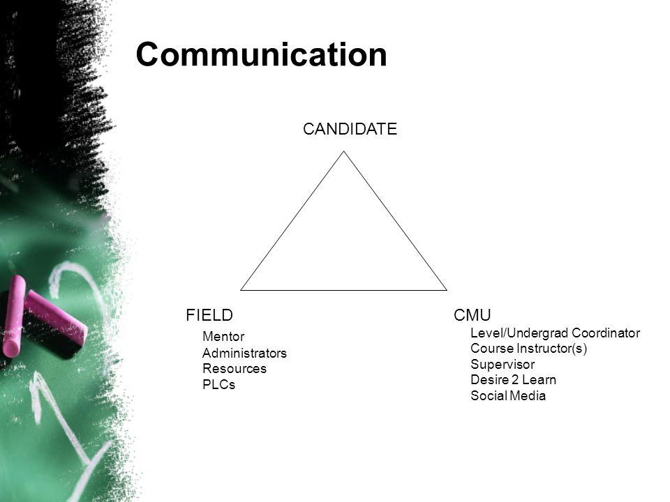 Communication CANDIDATE FIELD Mentor CMU Level/Undergrad Coordinator