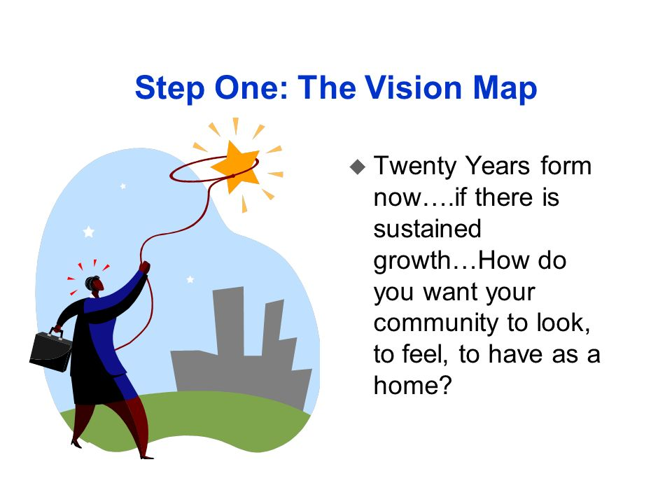 Step One: The Vision Map