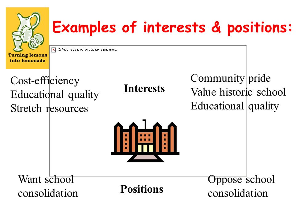 Examples of interests & positions: