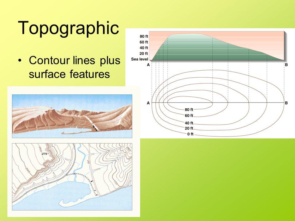 Topographic Contour lines plus surface features