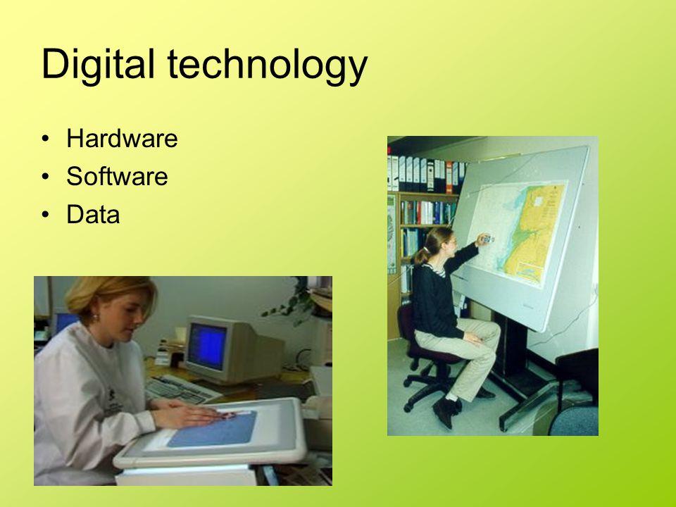 Digital technology Hardware Software Data