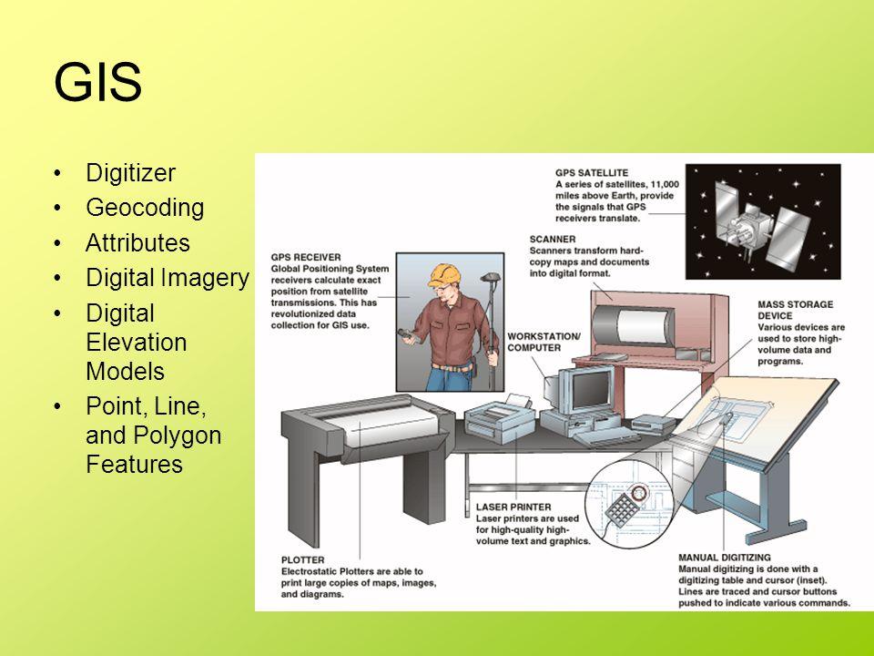 GIS Digitizer Geocoding Attributes Digital Imagery
