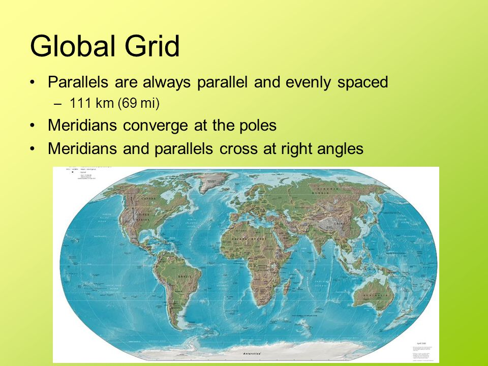 Global Grid Parallels are always parallel and evenly spaced
