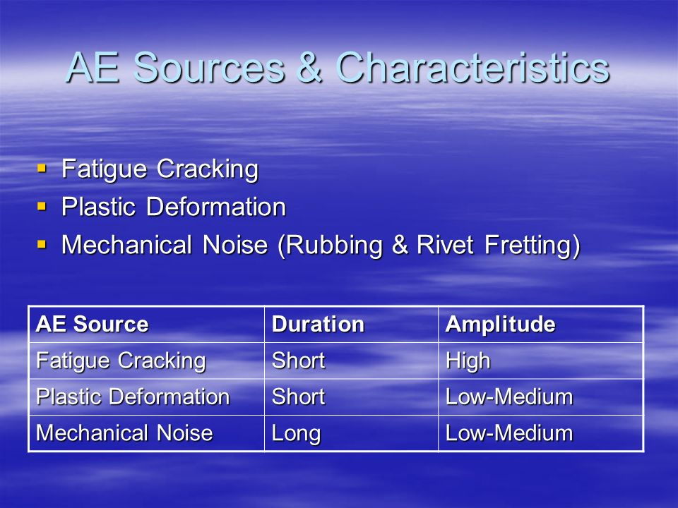 AE Sources & Characteristics