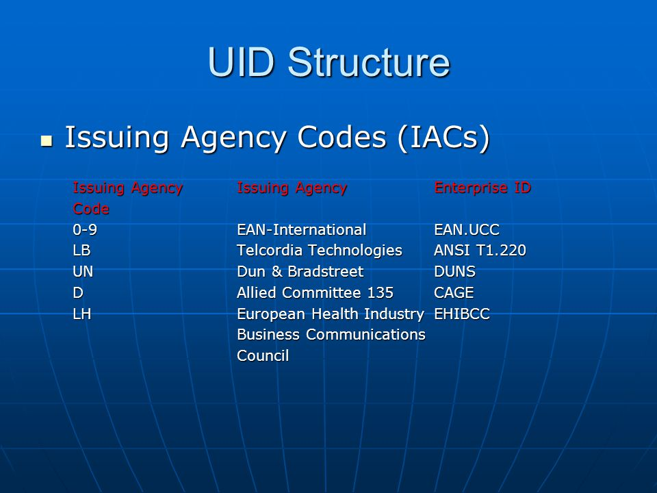 UID Structure Issuing Agency Codes (IACs)
