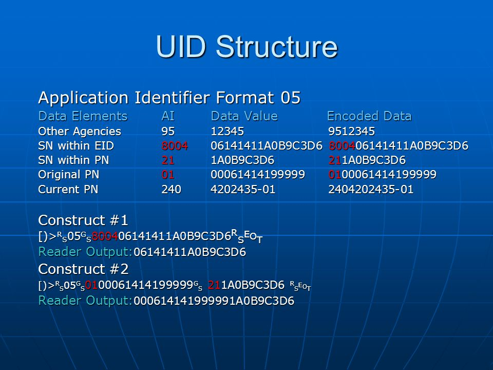 UID Structure Application Identifier Format 05 Construct #1