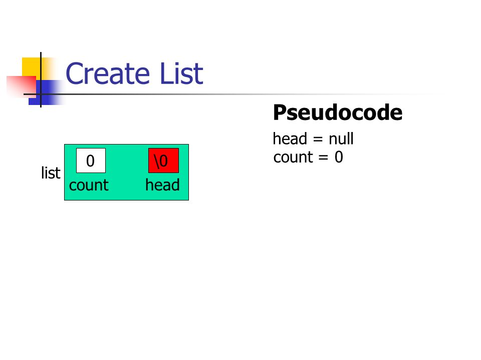 Create List Pseudocode head = null count = 0 \0 list count head