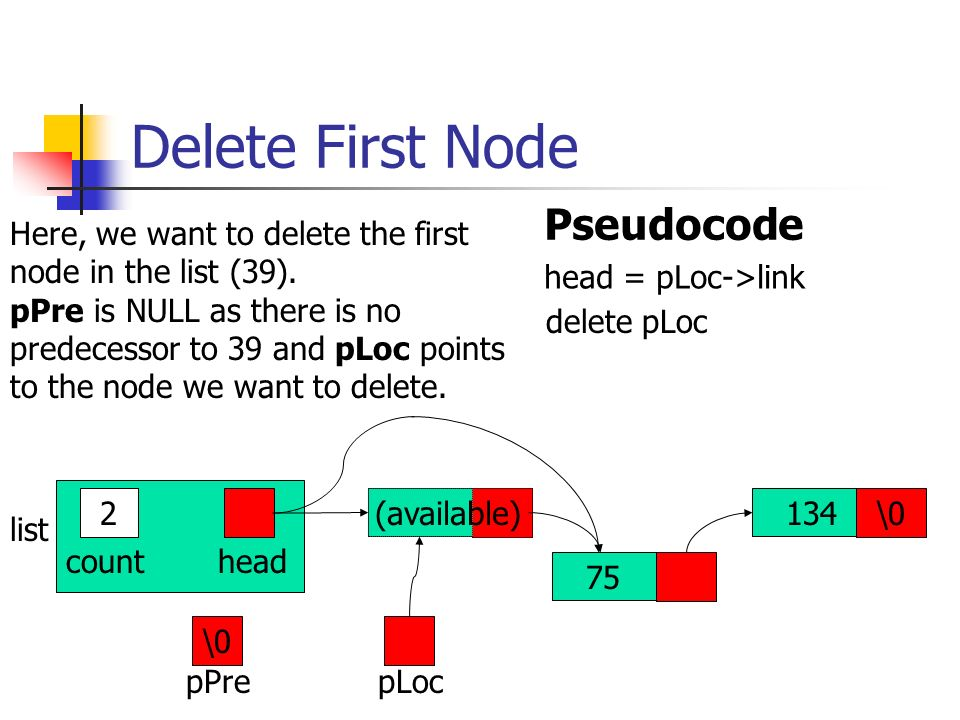Delete First Node Pseudocode