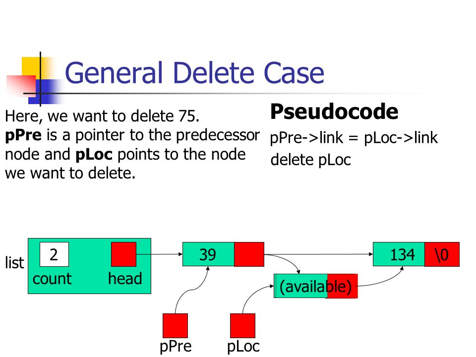General Delete Case Pseudocode Here, we want to delete 75.