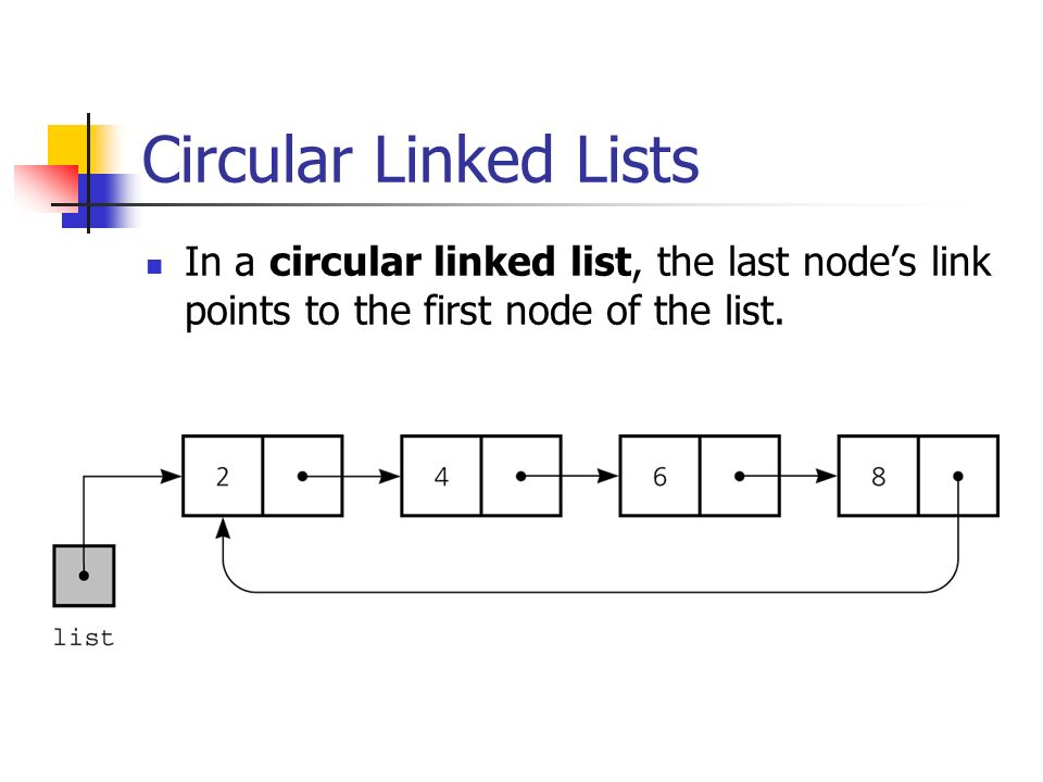 Circular Linked Lists In a circular linked list, the last node's link points to the first node of the list.