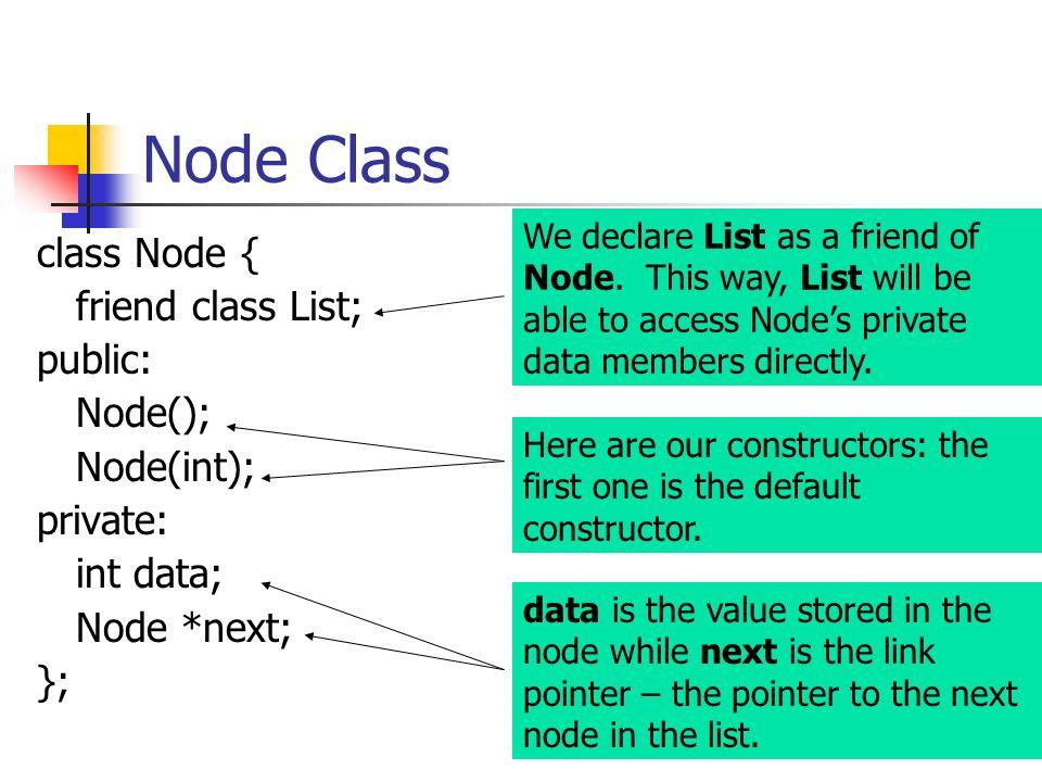 Node Class class Node { friend class List; public: Node(); Node(int);