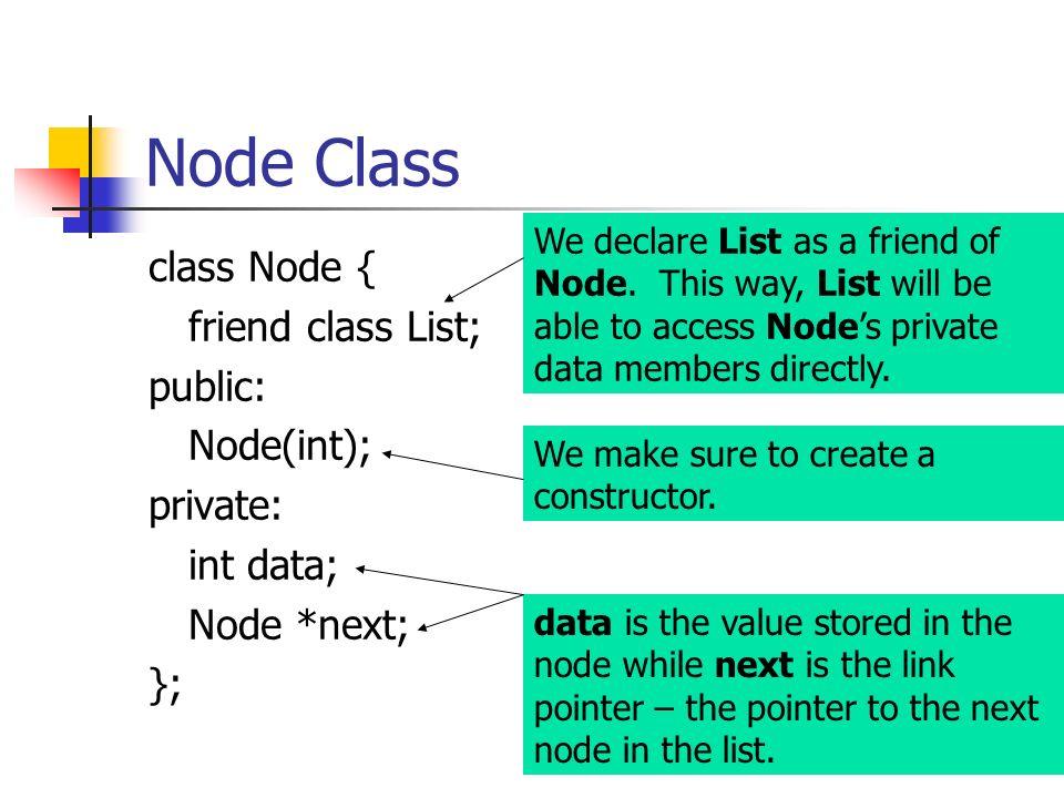 Node Class class Node { friend class List; public: Node(int); private:
