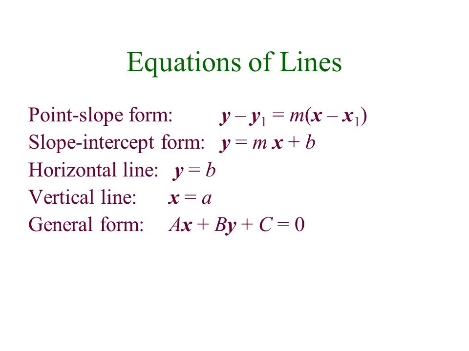 Equations of Lines Point-slope form: y – y1 = m(x – x1)
