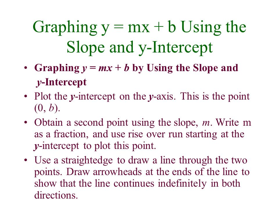 Graphing y = mx + b Using the Slope and y-Intercept