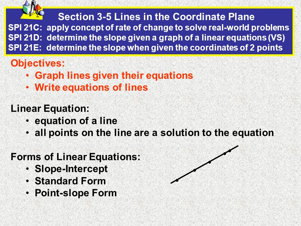 Section 3-5 Lines in the Coordinate Plane SPI 21C: apply concept of rate of change to solve real-world problems SPI 21D: determine the slope given a graph of a linear equations (VS) SPI 21E: determine the slope when given the coordinates of 2 points