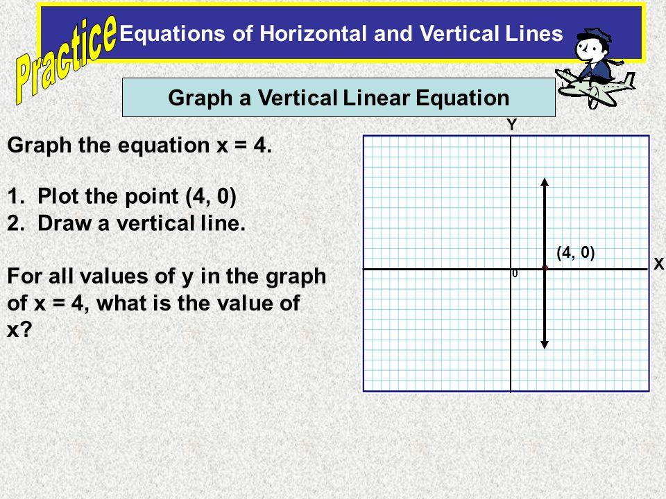 Practice II I III IV Equations of Horizontal and Vertical Lines