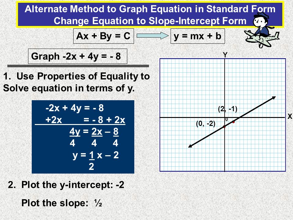 Section 3 5 Lines In The Coordinate Plane Spi 21c Apply Concept Of