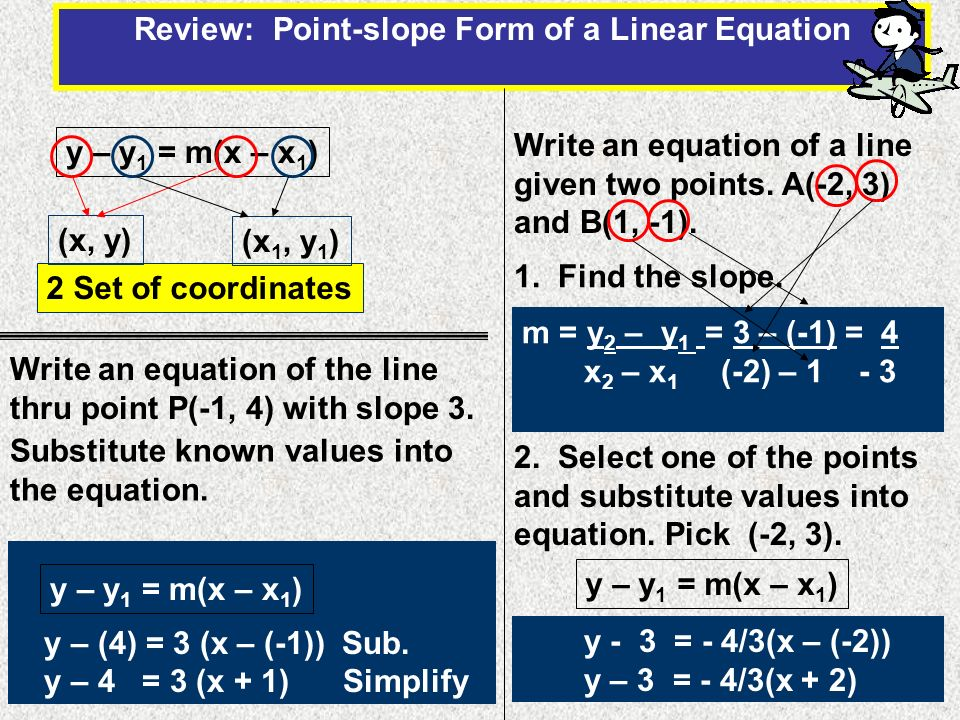 Review: Point-slope Form of a Linear Equation