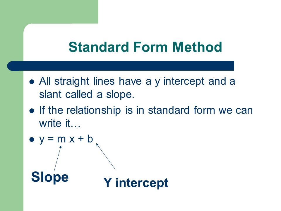 Standard Form Method Slope Y intercept