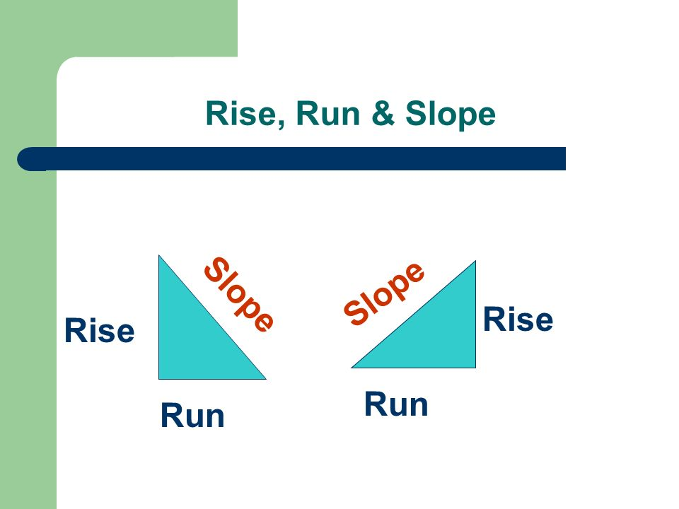 Rise, Run & Slope Slope Slope Rise Rise Run Run