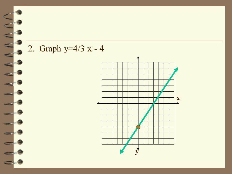 2. Graph y=4/3 x - 4 x y