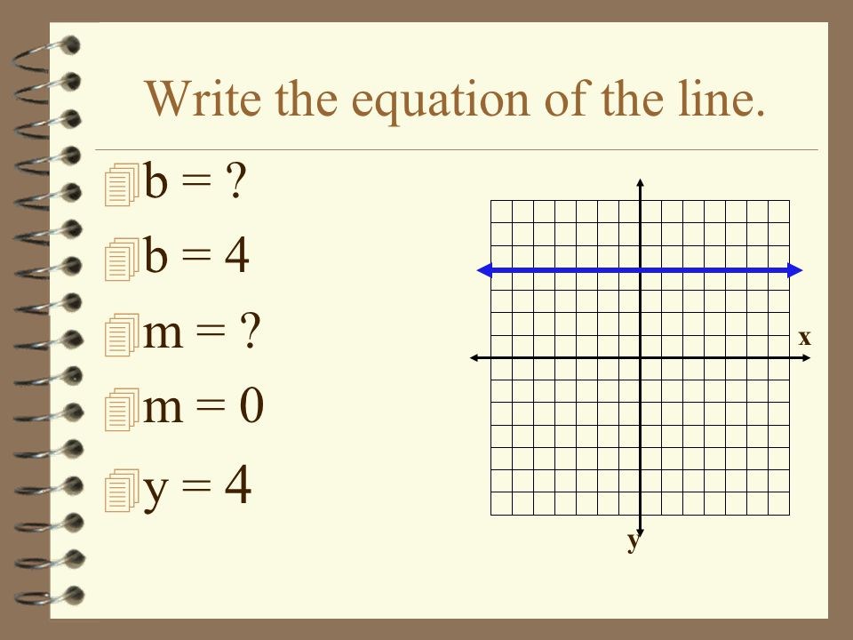 Write the equation of the line.