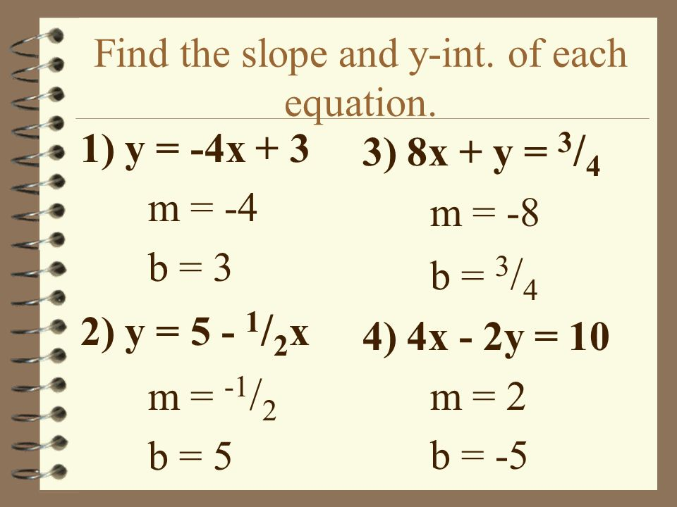 Find the slope and y-int. of each equation.