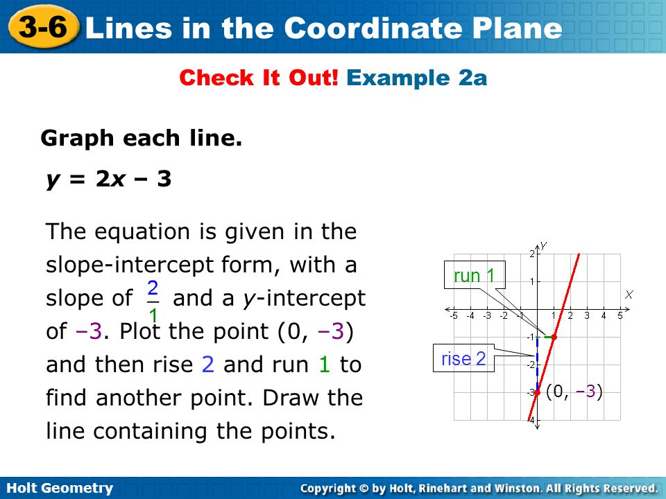 Check It Out! Example 2a Graph each line. y = 2x – 3