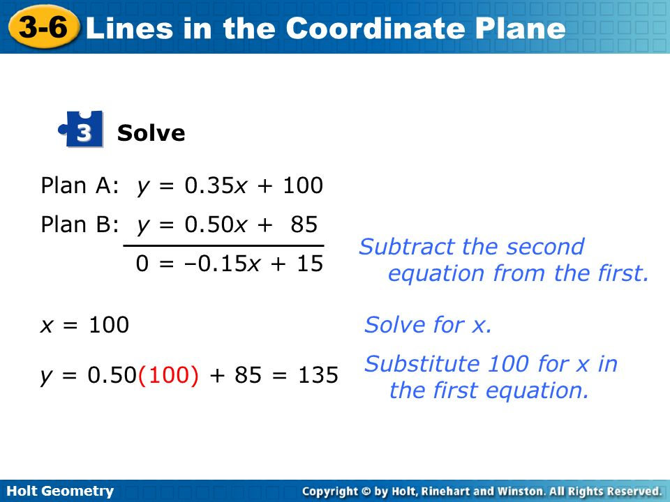 Solve 3. Plan A: y = 0.35x + 100. Plan B: y = 0.50x + 85. Subtract the second equation from the first.