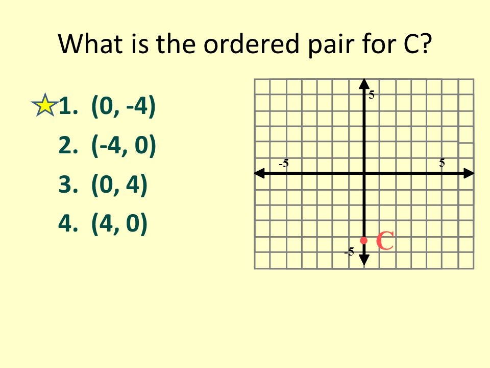 What is the ordered pair for C