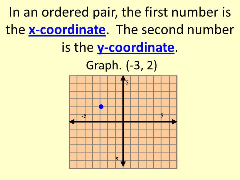 In an ordered pair, the first number is the x-coordinate