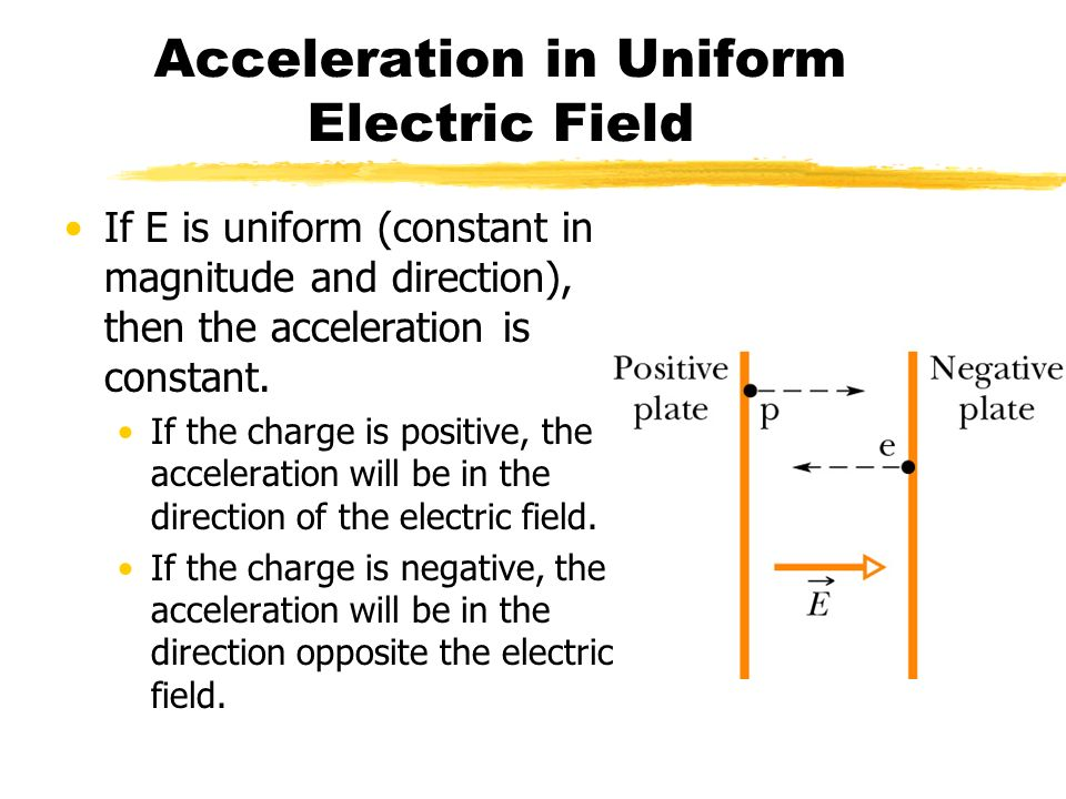 Acceleration in Uniform Electric Field