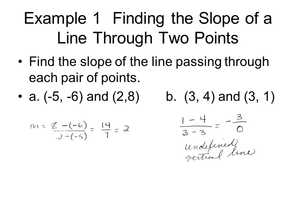 Example 1 Finding the Slope of a Line Through Two Points