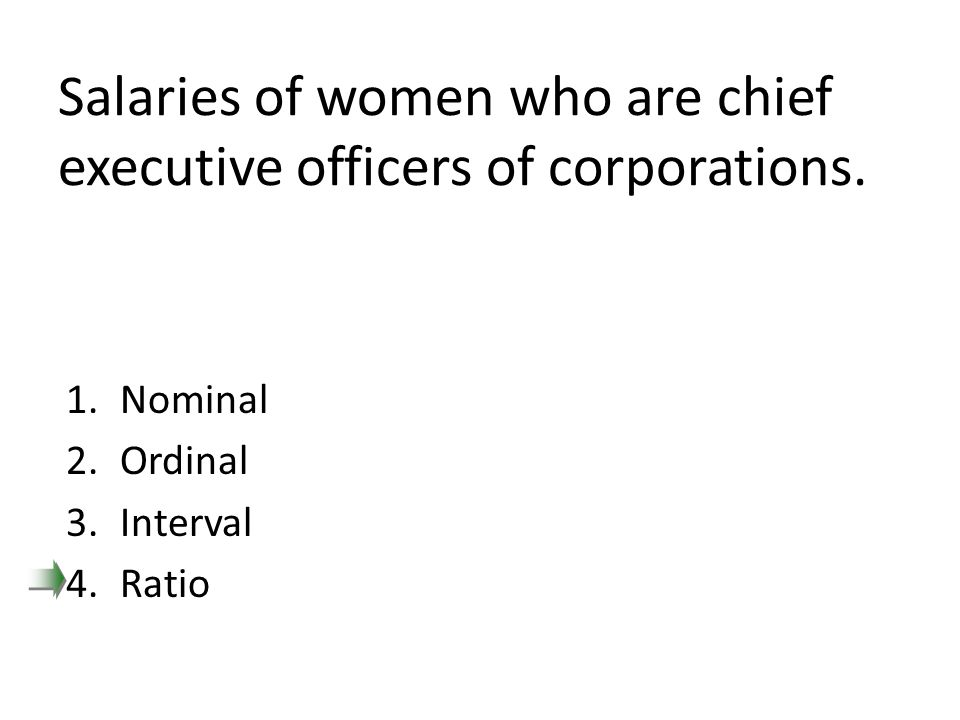 Salaries of women who are chief executive officers of corporations.