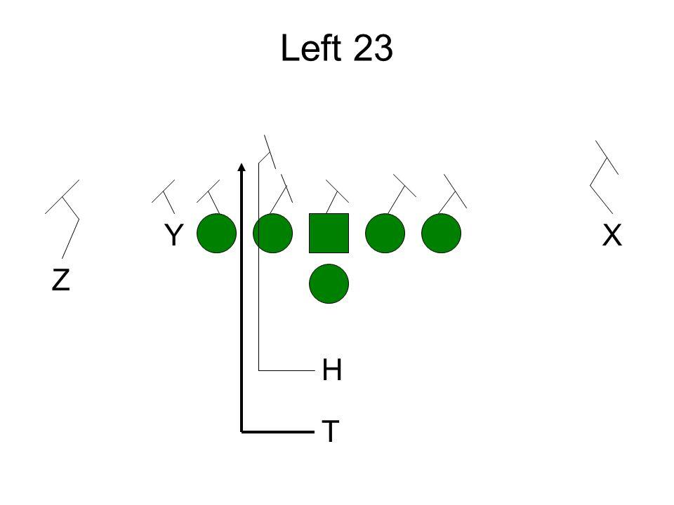 Left 23 Y X Z H T