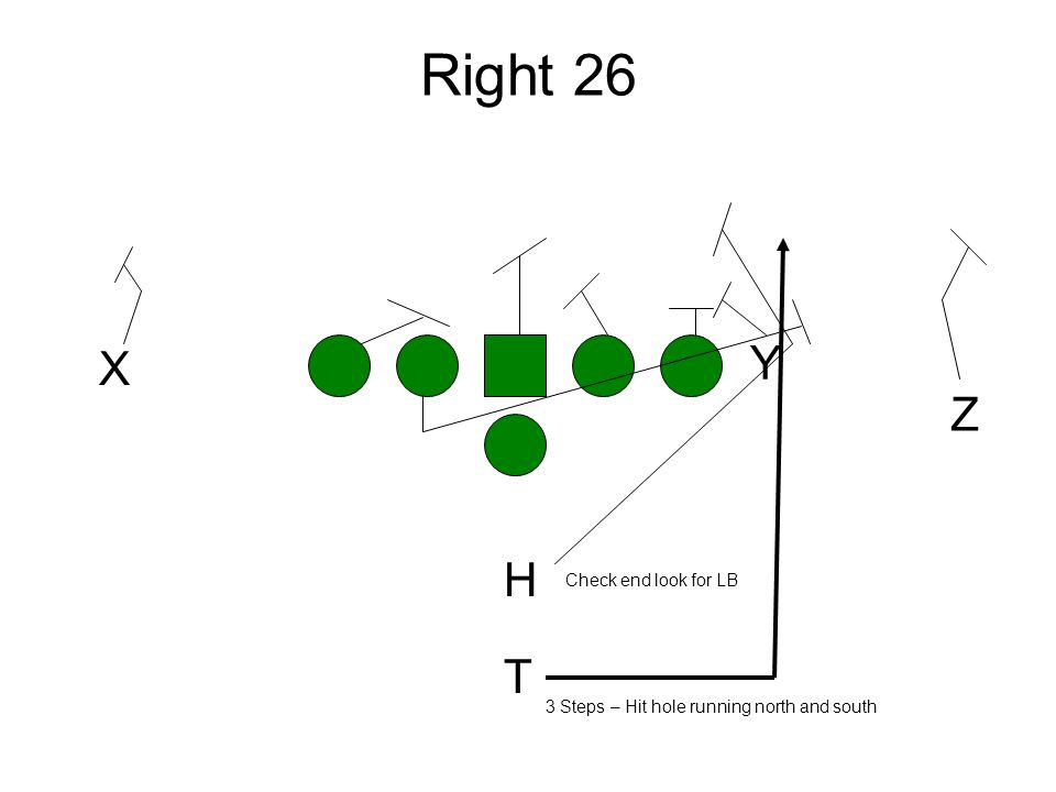 Right 26 Y X Z H T Check end look for LB
