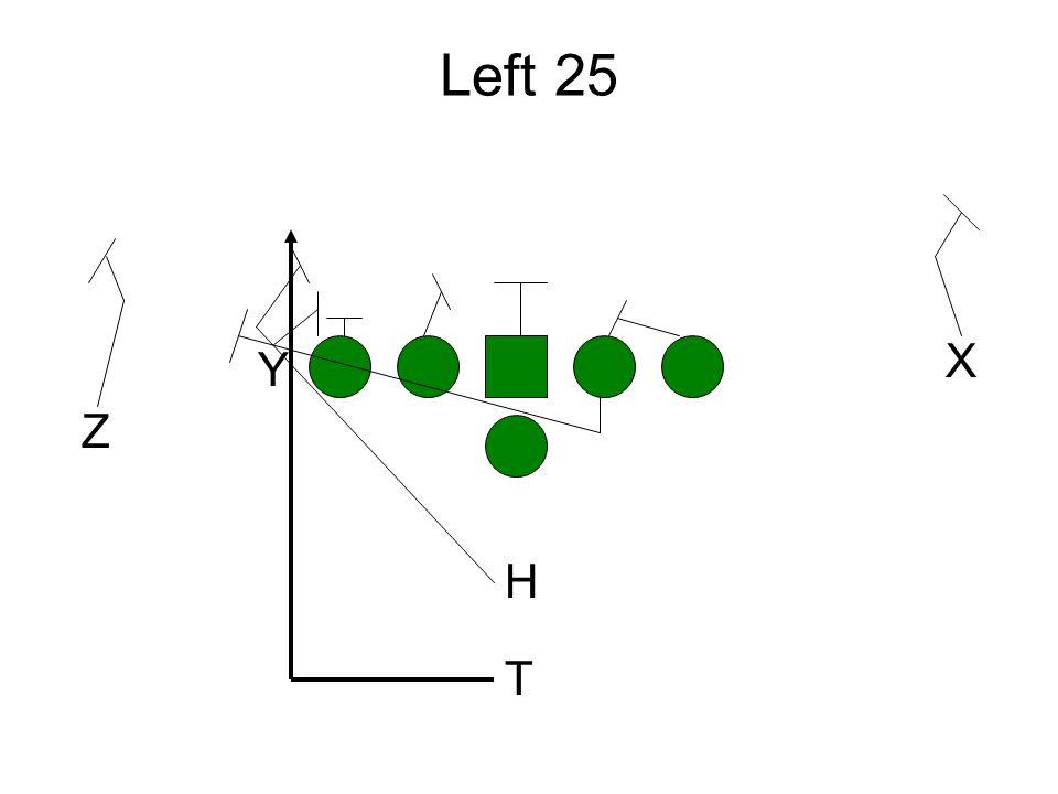 Left 25 X Y Z H T