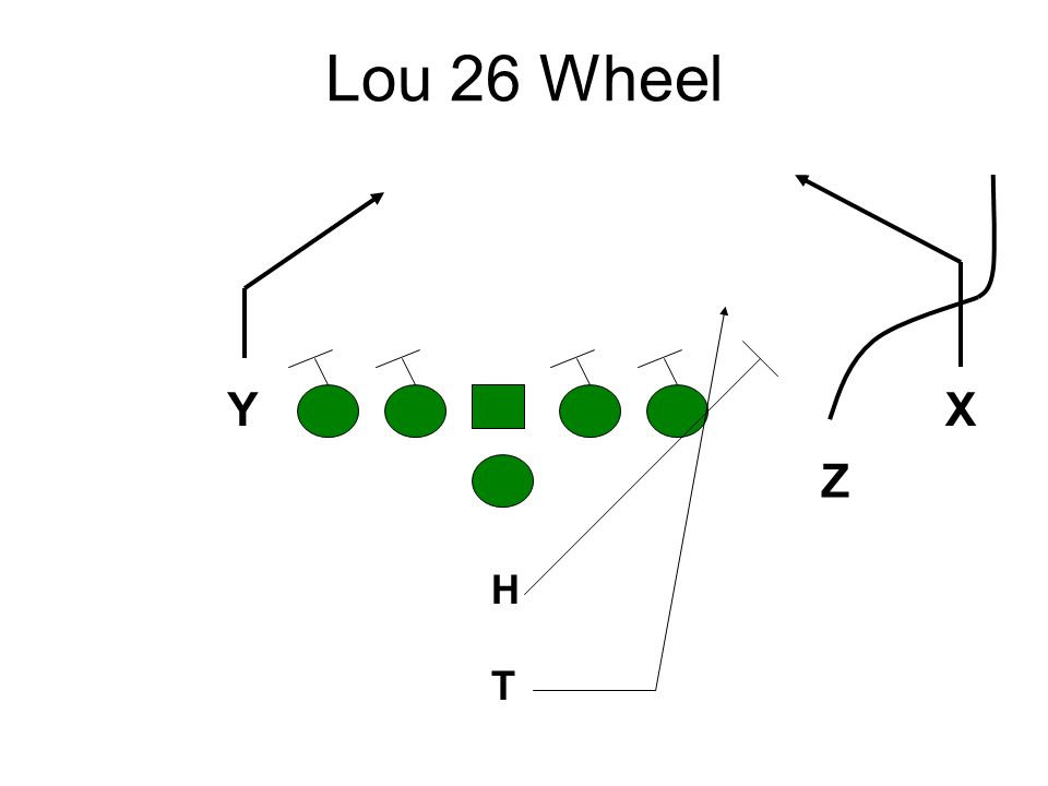 Lou 26 Wheel Y X Z H T
