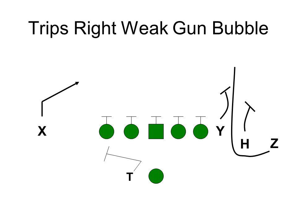 Trips Right Weak Gun Bubble