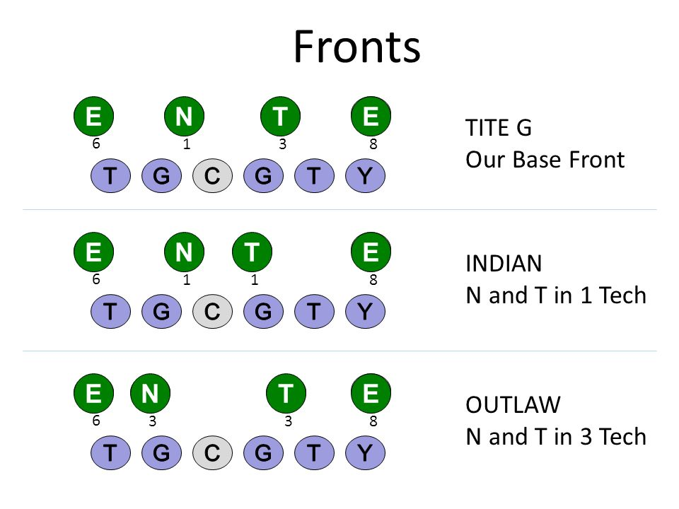 Fronts E N T E TITE G Our Base Front E N T E INDIAN N and T in 1 Tech